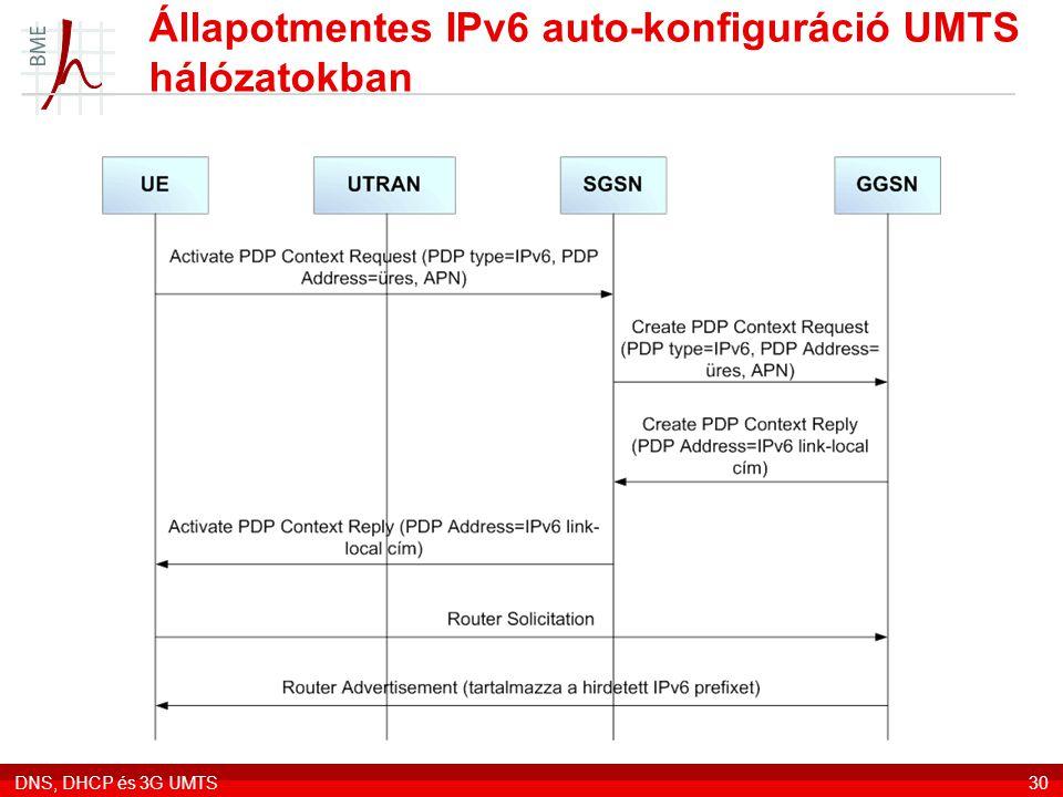 Állapotmentes IPv6 auto-konfiguráció UMTS hálózatokban