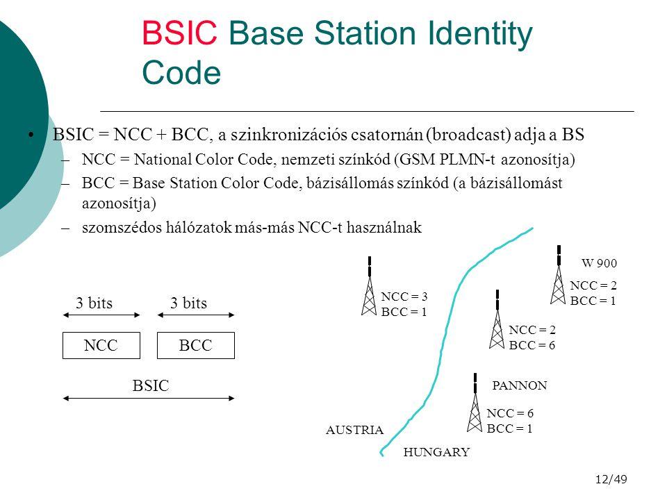 BSIC Base Station Identity Code