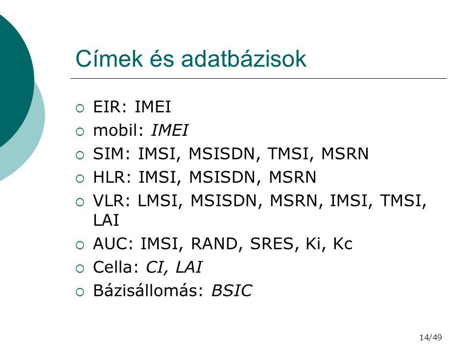 Címek és adatbázisok EIR: IMEI mobil: IMEI