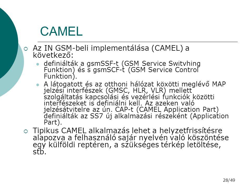 CAMEL Az IN GSM-beli implementálása (CAMEL) a következő: