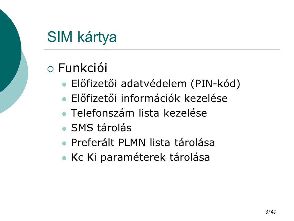 SIM kártya Funkciói Előfizetői adatvédelem (PIN-kód)
