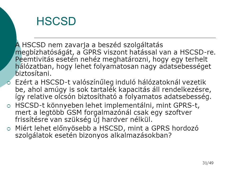 HSCSD