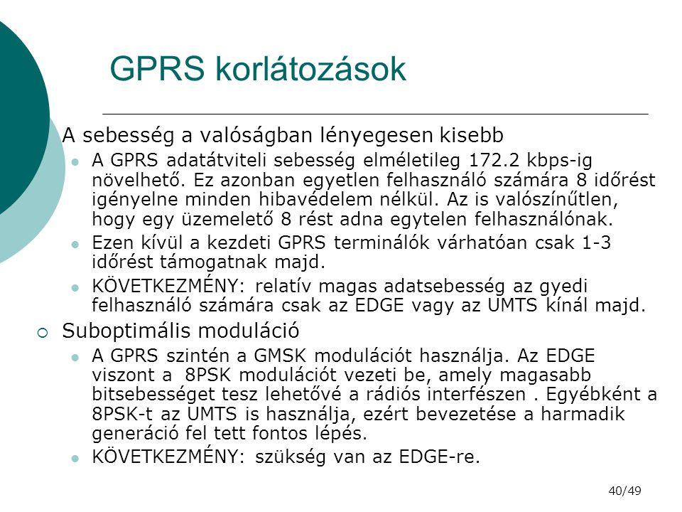 GPRS korlátozások A sebesség a valóságban lényegesen kisebb