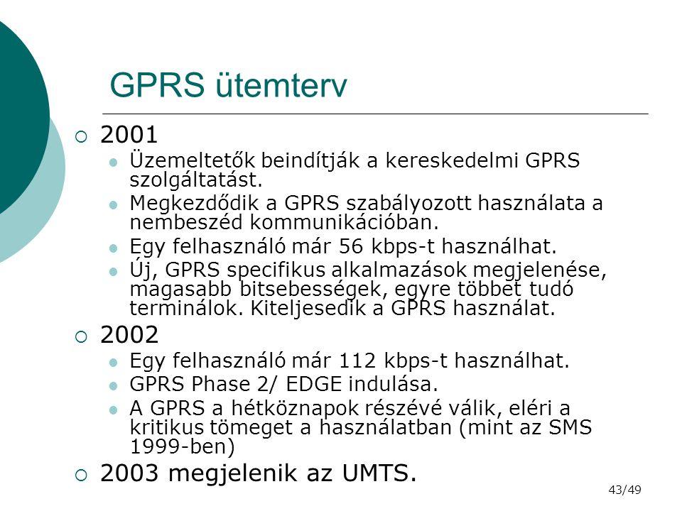 GPRS ütemterv 2001 2002 2003 megjelenik az UMTS.