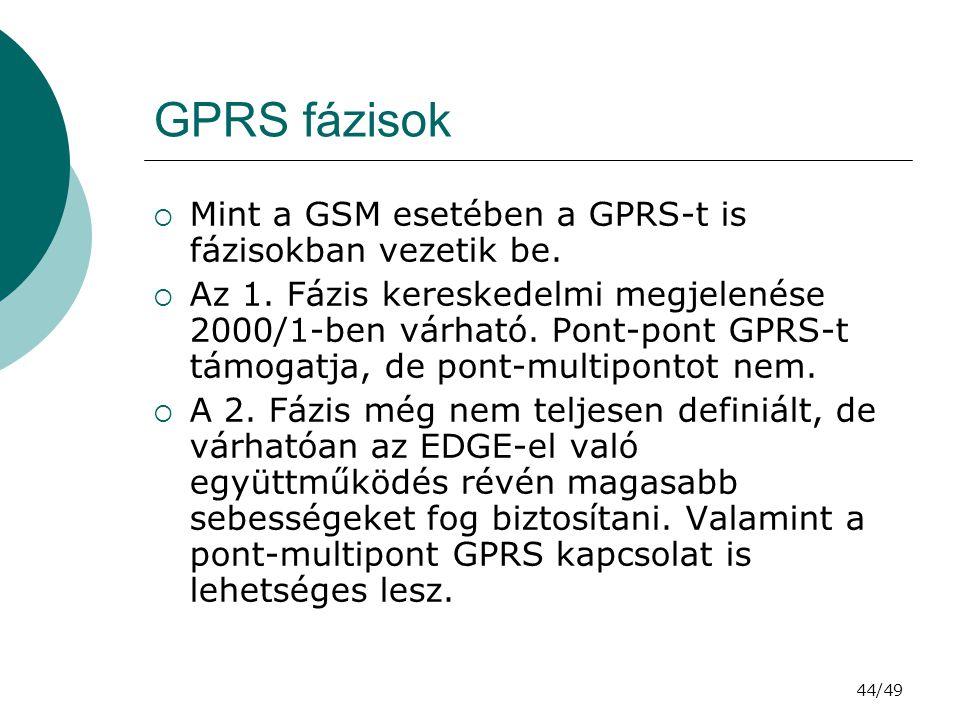 GPRS fázisok Mint a GSM esetében a GPRS-t is fázisokban vezetik be.