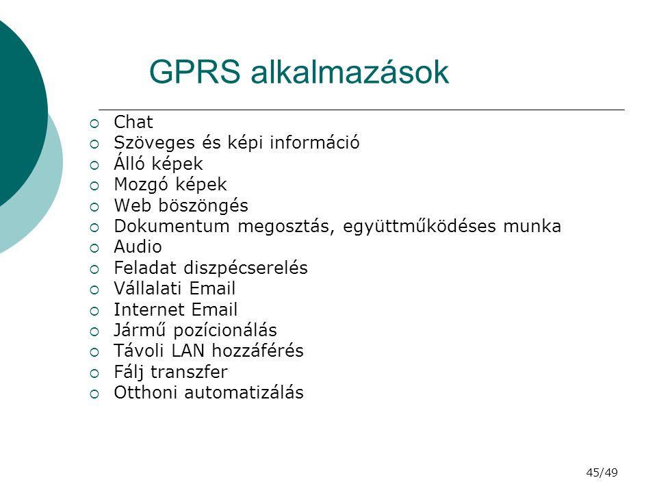 GPRS alkalmazások Chat Szöveges és képi információ Álló képek