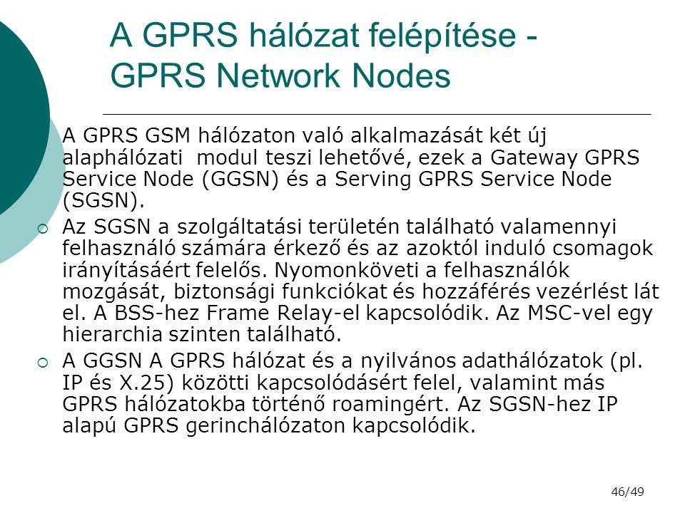A GPRS hálózat felépítése - GPRS Network Nodes