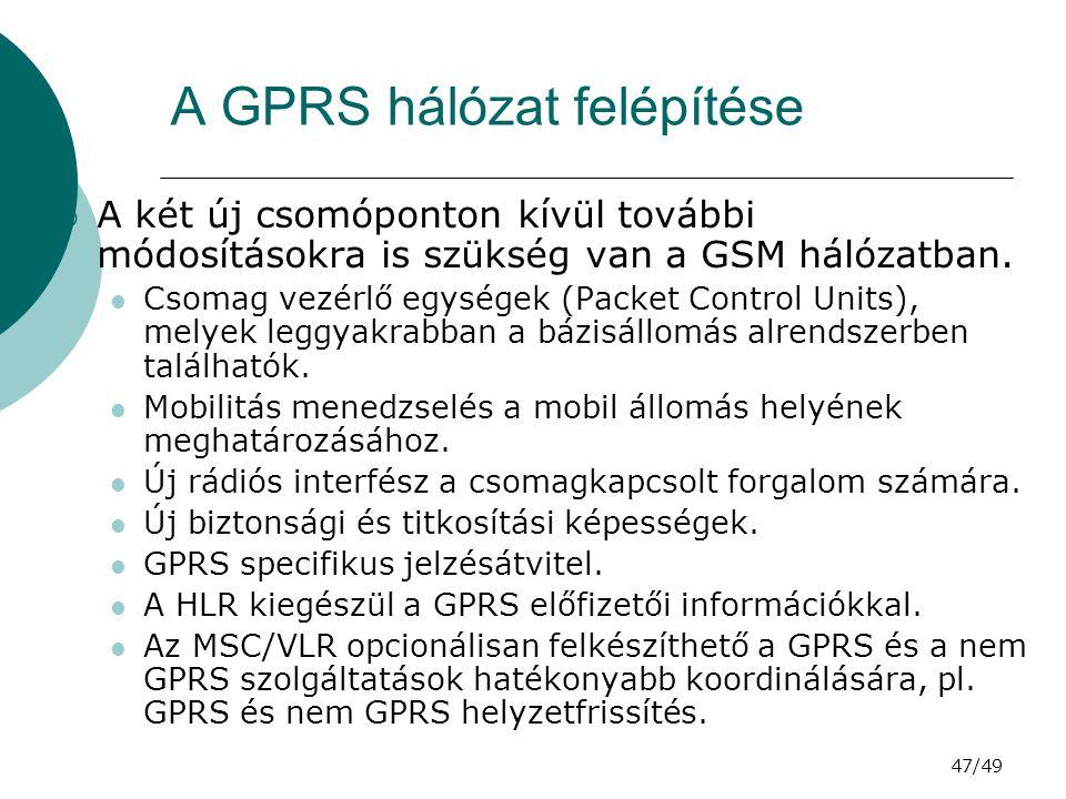 A GPRS hálózat felépítése