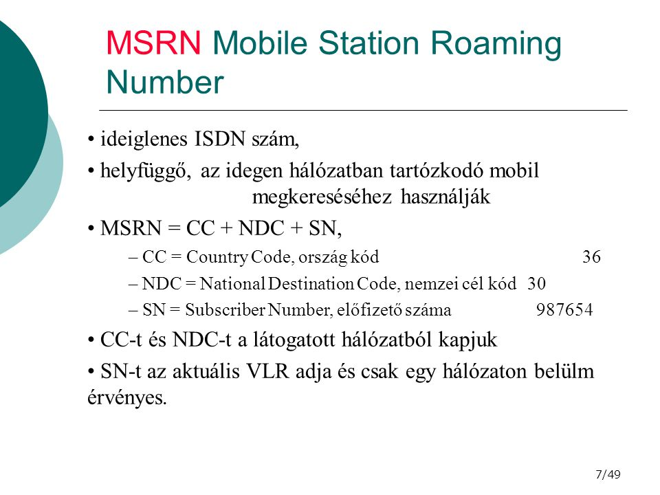 MSRN Mobile Station Roaming Number