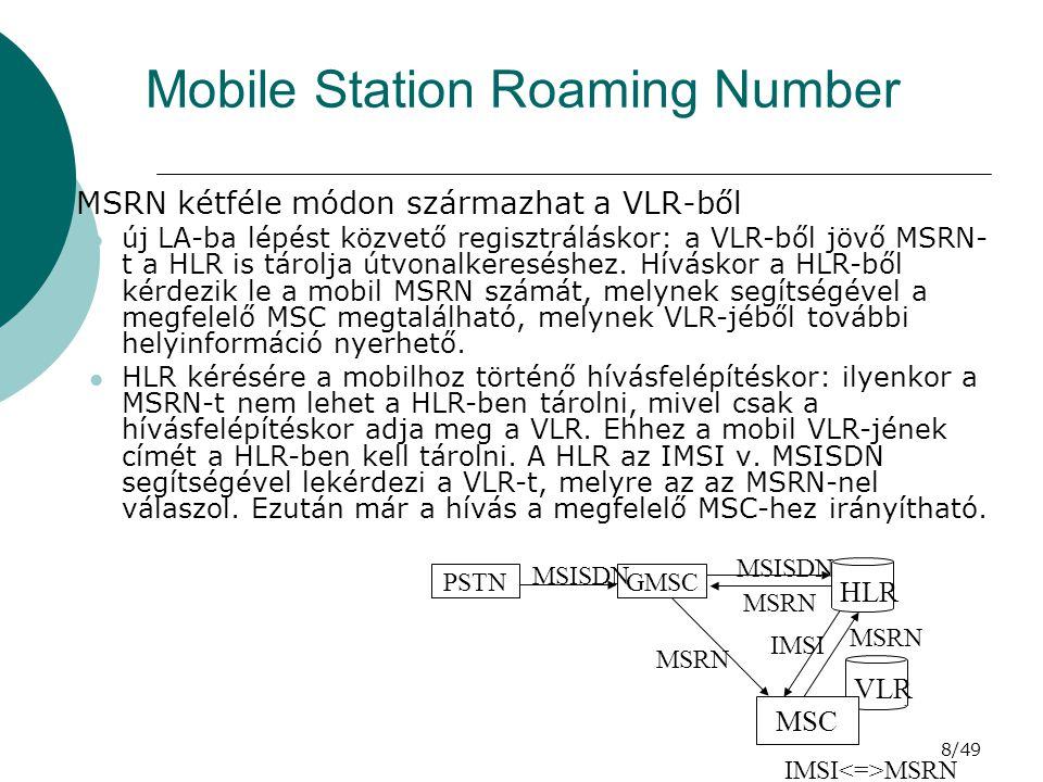 Mobile Station Roaming Number