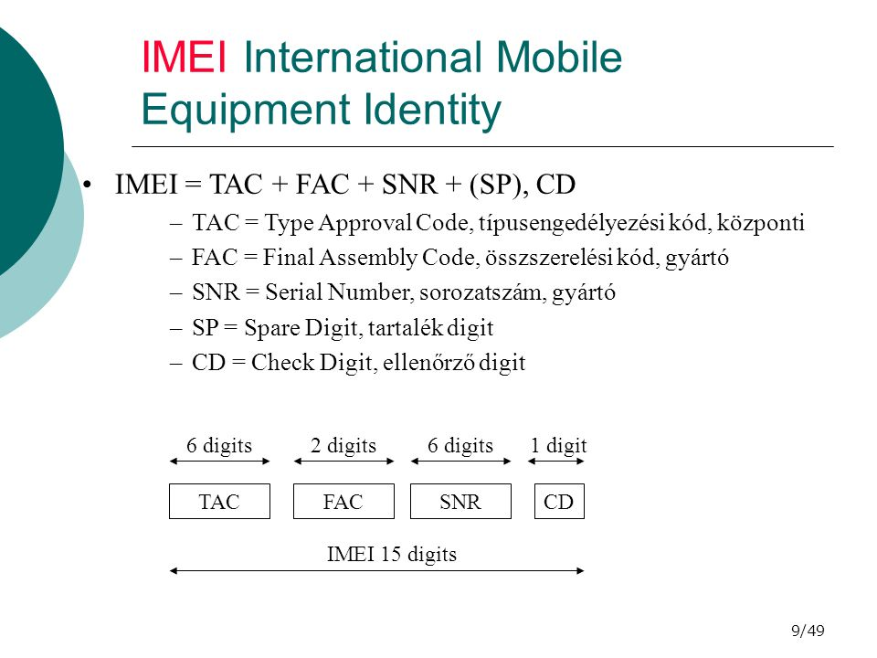 IMEI International Mobile Equipment Identity