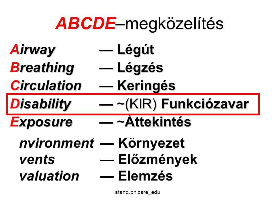 ABCDE–megközelítés Airway — Légút Breathing — Légzés
