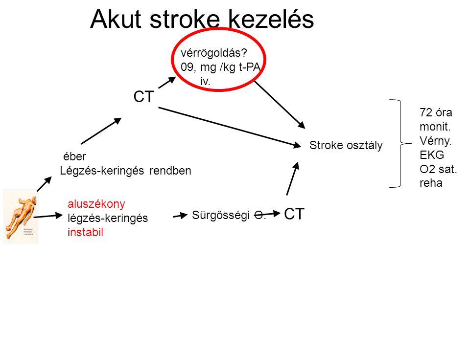 Akut stroke kezelés CT CT vérrögoldás 09, mg /kg t-PA iv. 72 óra