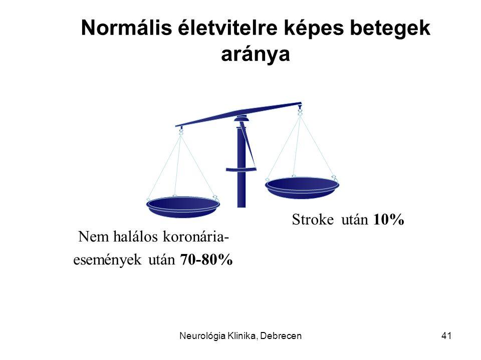 Normális életvitelre képes betegek aránya