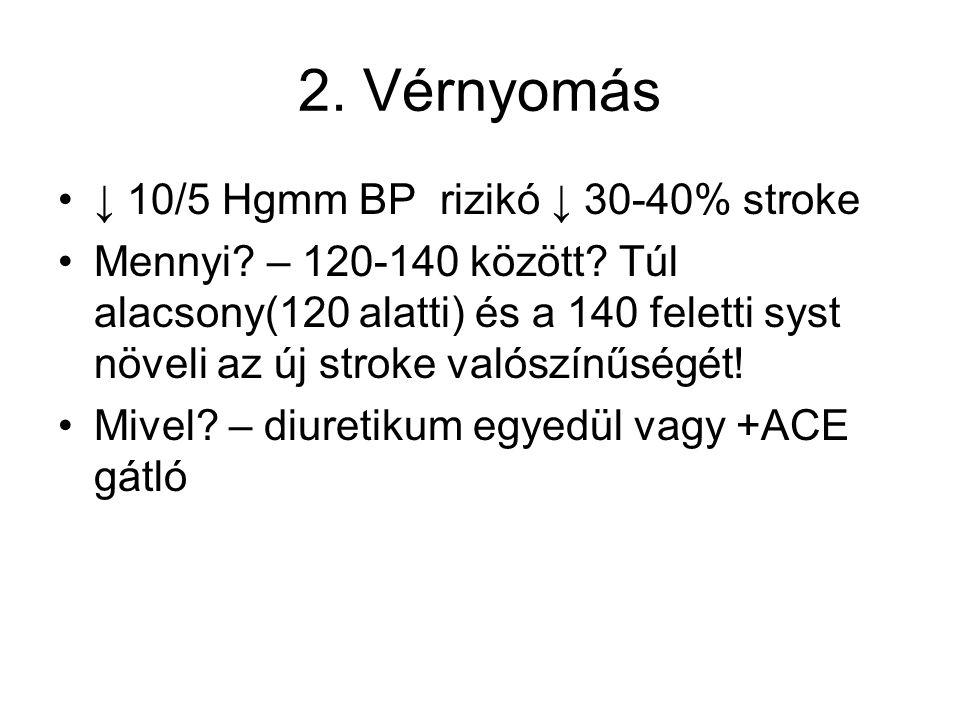 2. Vérnyomás ↓ 10/5 Hgmm BP rizikó ↓ 30-40% stroke