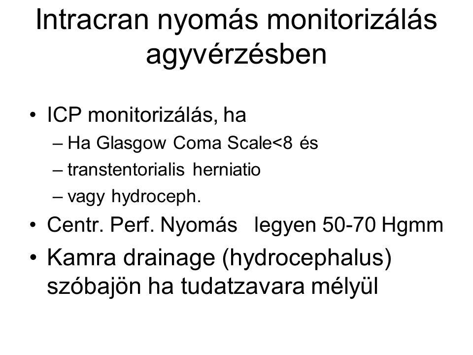 Intracran nyomás monitorizálás agyvérzésben
