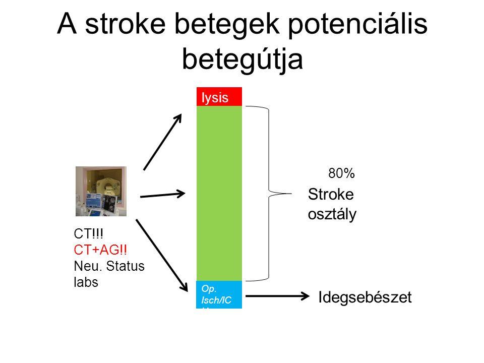 A stroke betegek potenciális betegútja