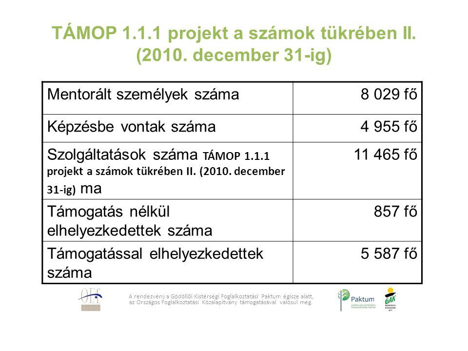 TÁMOP 1.1.1 projekt a számok tükrében II. (2010. december 31-ig)