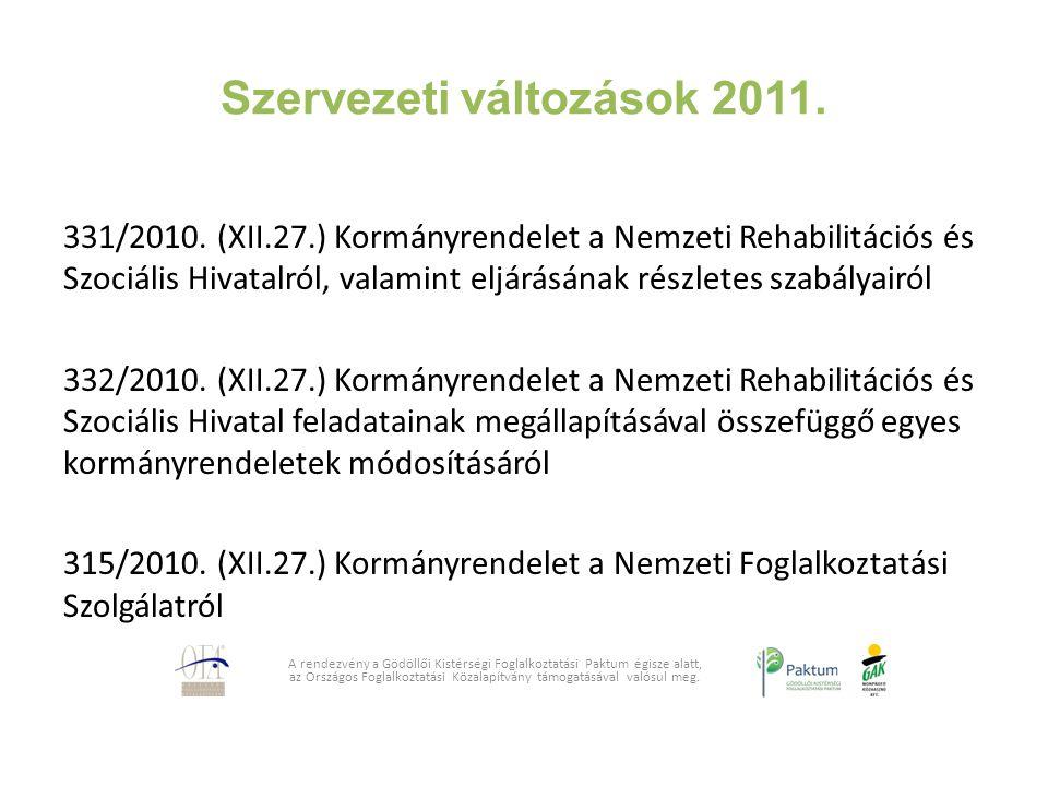 Szervezeti változások 2011.