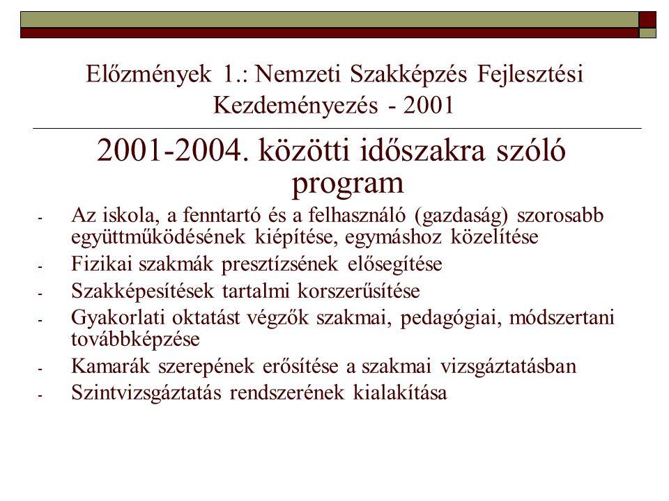 Előzmények 1.: Nemzeti Szakképzés Fejlesztési Kezdeményezés - 2001