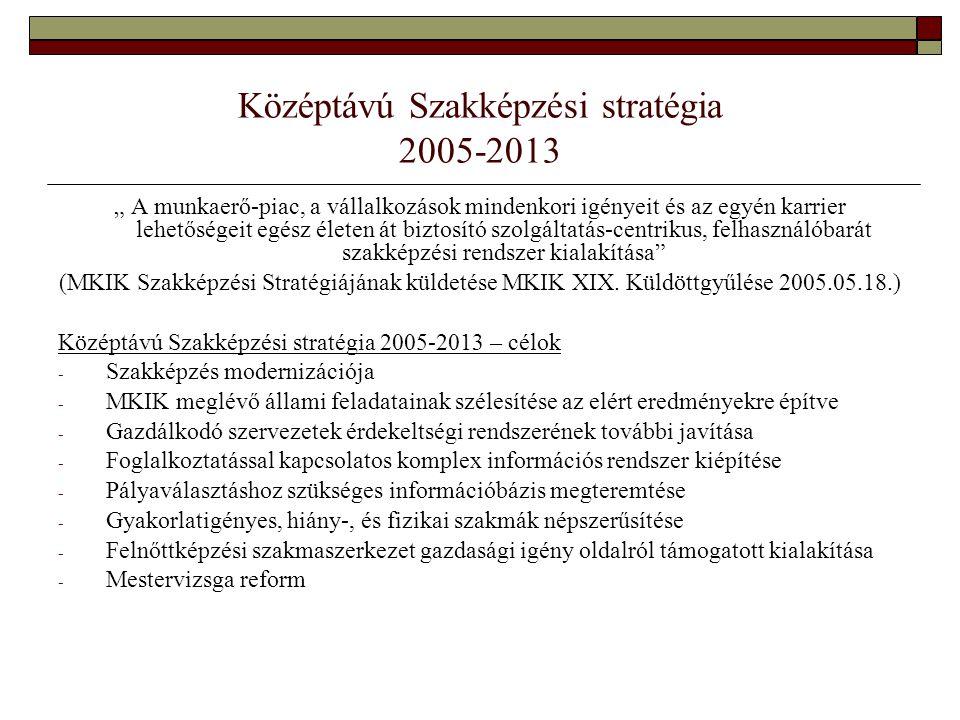 Középtávú Szakképzési stratégia 2005-2013