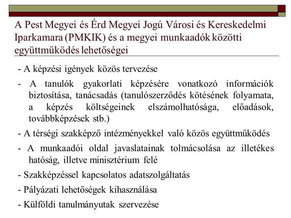 A Pest Megyei és Érd Megyei Jogú Városi és Kereskedelmi Iparkamara (PMKIK) és a megyei munkaadók közötti együttműködés lehetőségei