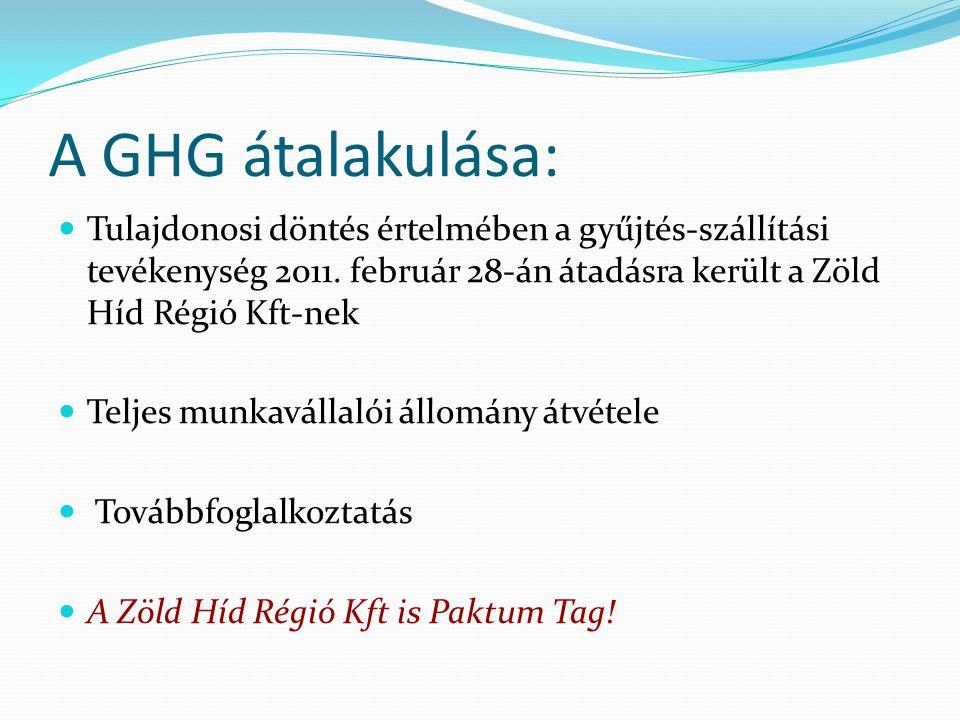 A GHG átalakulása: Tulajdonosi döntés értelmében a gyűjtés-szállítási tevékenység 2011. február 28-án átadásra került a Zöld Híd Régió Kft-nek.