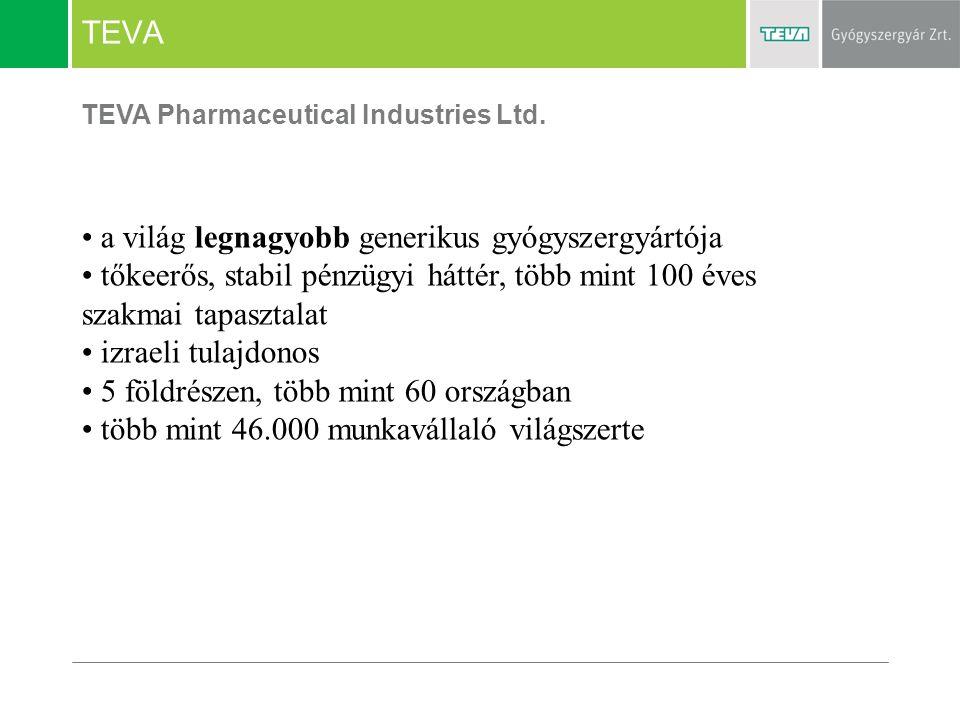 a világ legnagyobb generikus gyógyszergyártója