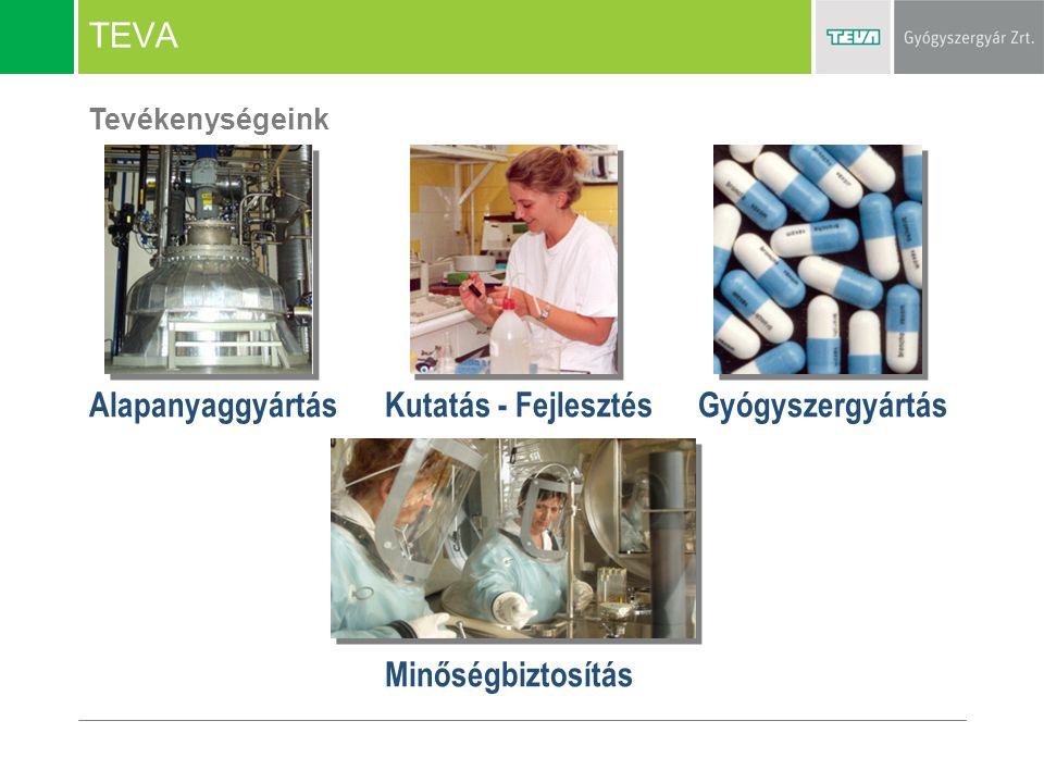 Alapanyaggyártás Gyógyszergyártás Minőségbiztosítás