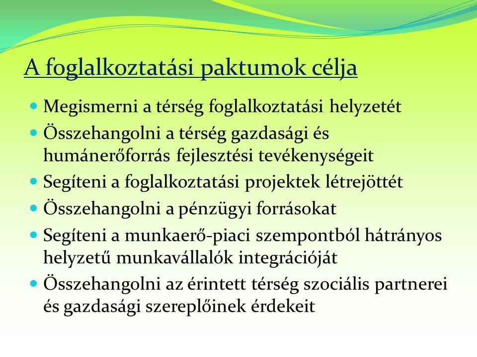 A foglalkoztatási paktumok célja