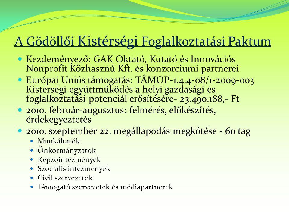 A Gödöllői Kistérségi Foglalkoztatási Paktum