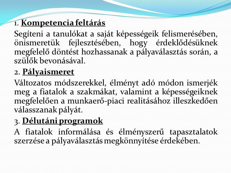 1. Kompetencia feltárás