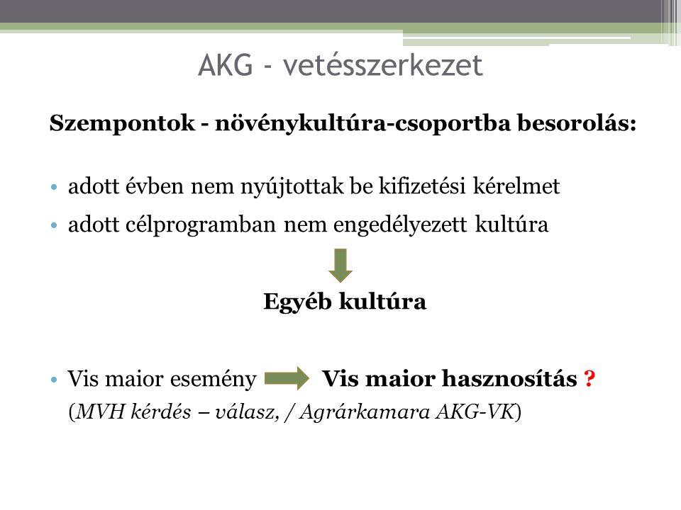 AKG - vetésszerkezet Szempontok - növénykultúra-csoportba besorolás: