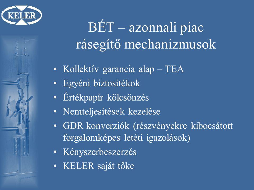 BÉT – azonnali piac rásegítő mechanizmusok