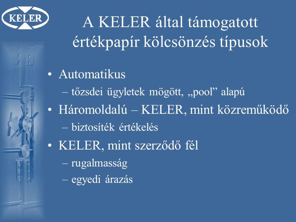 A KELER által támogatott értékpapír kölcsönzés típusok
