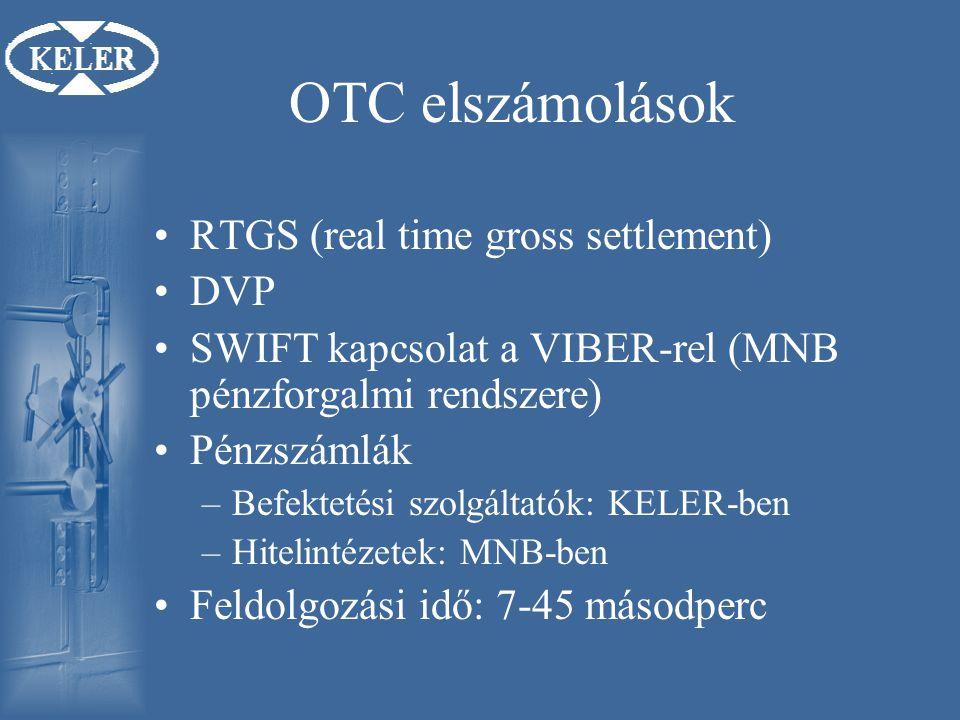 OTC elszámolások RTGS (real time gross settlement) DVP