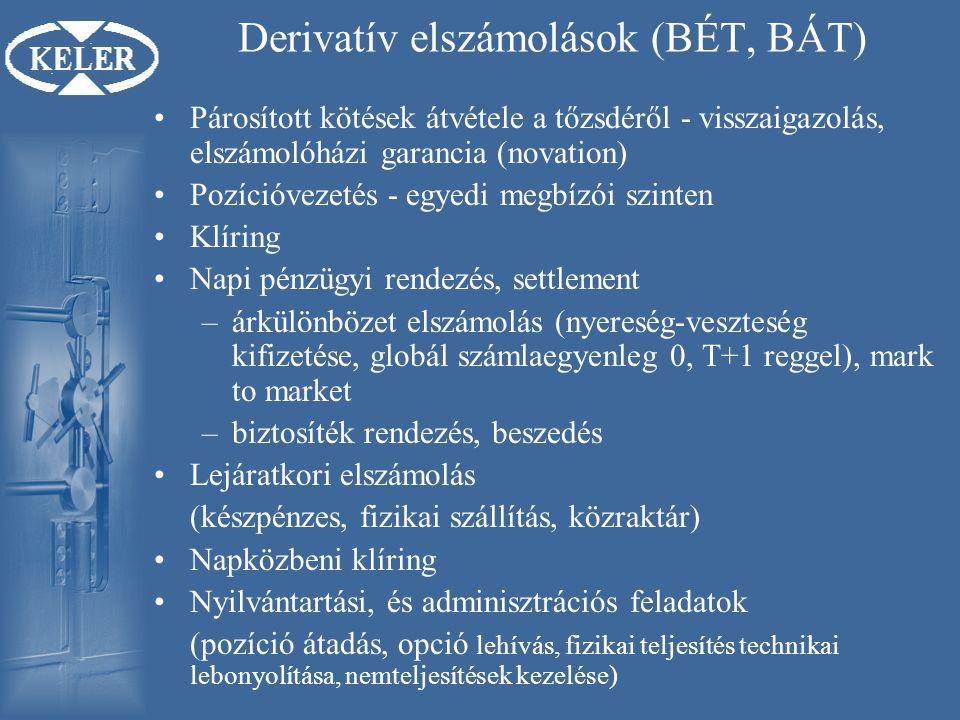 Derivatív elszámolások (BÉT, BÁT)