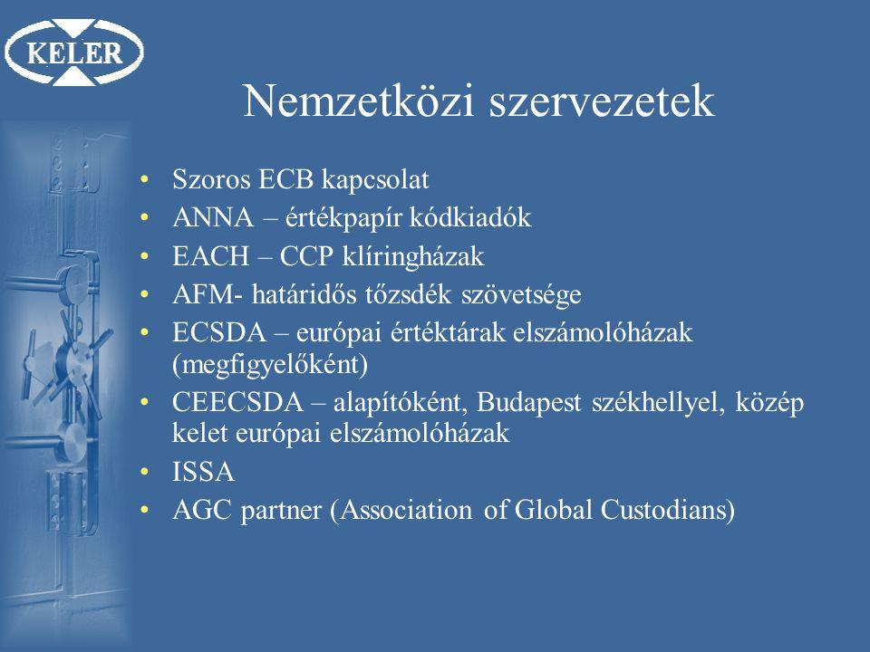 Nemzetközi szervezetek