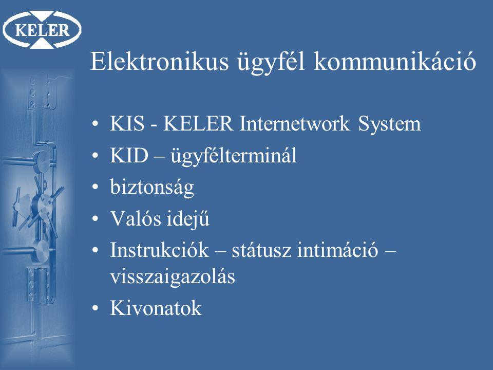 Elektronikus ügyfél kommunikáció