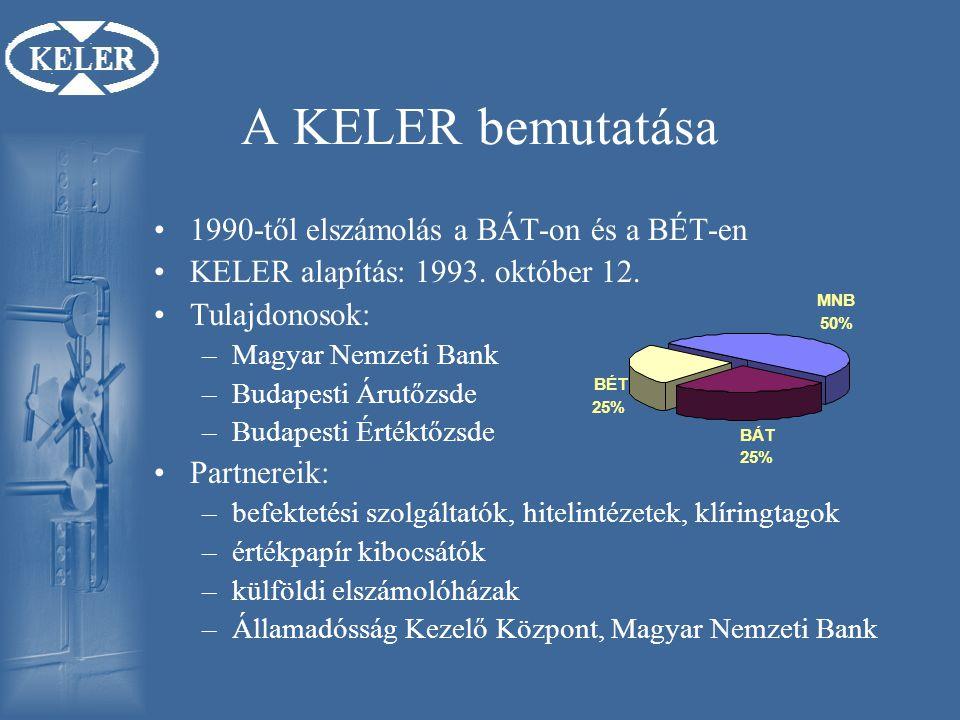 A KELER bemutatása 1990-től elszámolás a BÁT-on és a BÉT-en