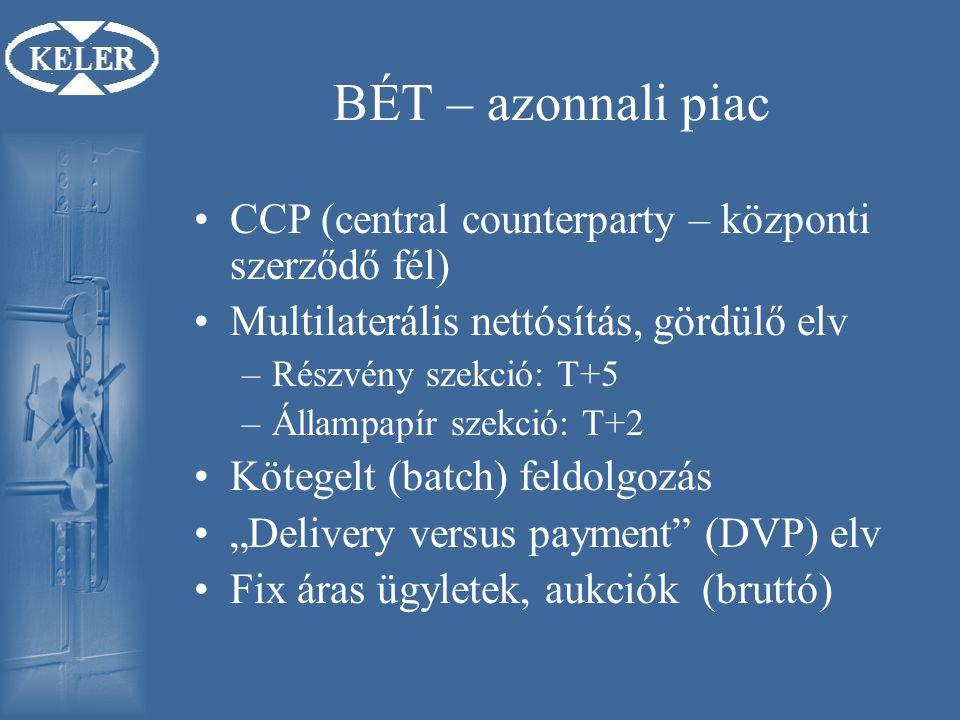 BÉT – azonnali piac CCP (central counterparty – központi szerződő fél)