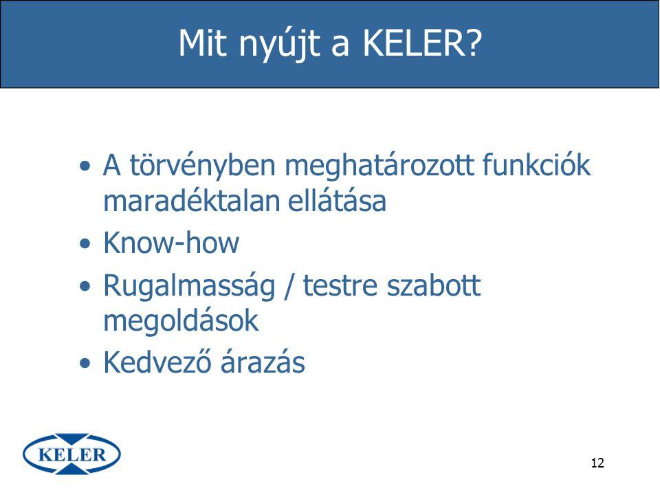 Mit nyújt a KELER A törvényben meghatározott funkciók maradéktalan ellátása. Know-how. Rugalmasság / testre szabott megoldások.