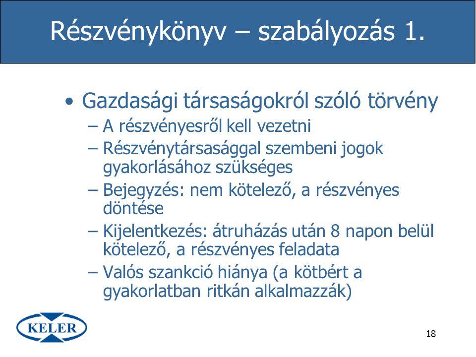 Részvénykönyv – szabályozás 1.