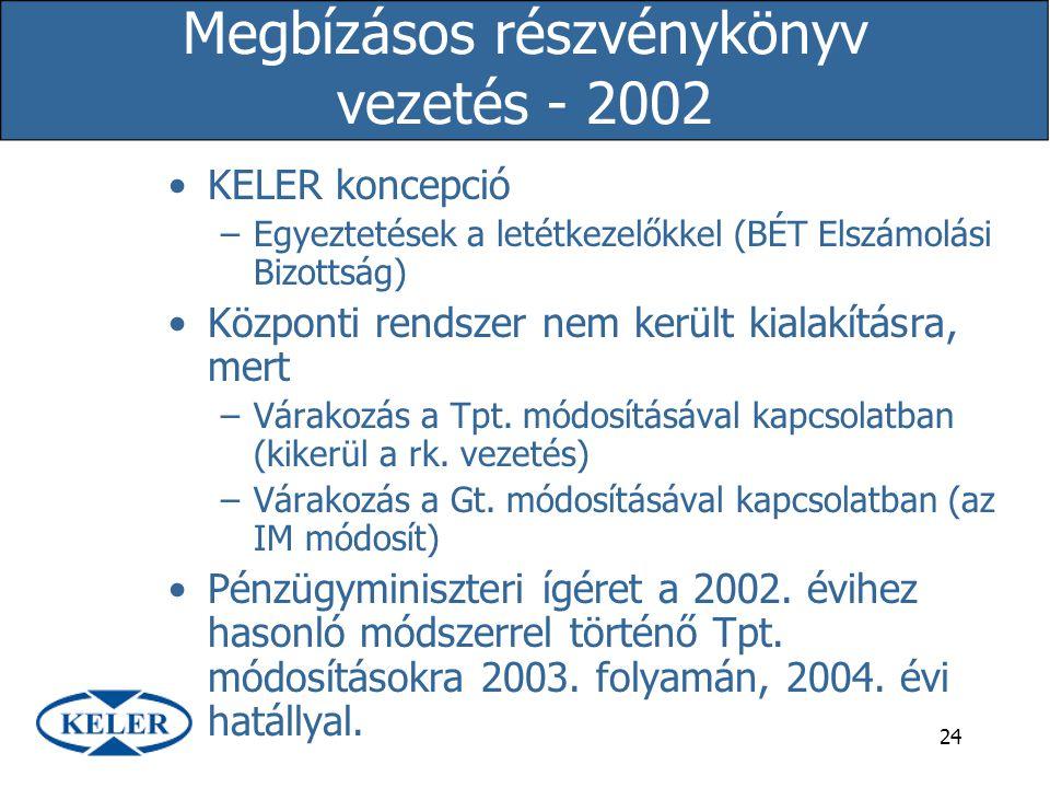 Megbízásos részvénykönyv vezetés - 2002