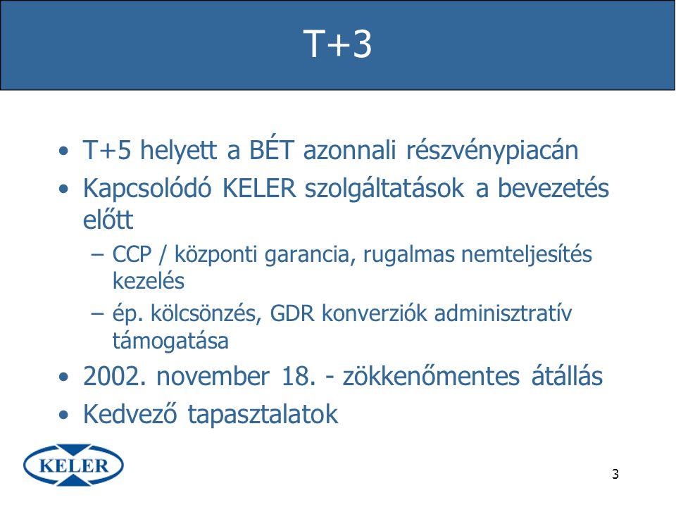 T+3 T+5 helyett a BÉT azonnali részvénypiacán