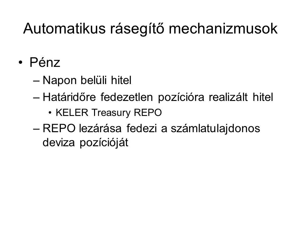 Automatikus rásegítő mechanizmusok
