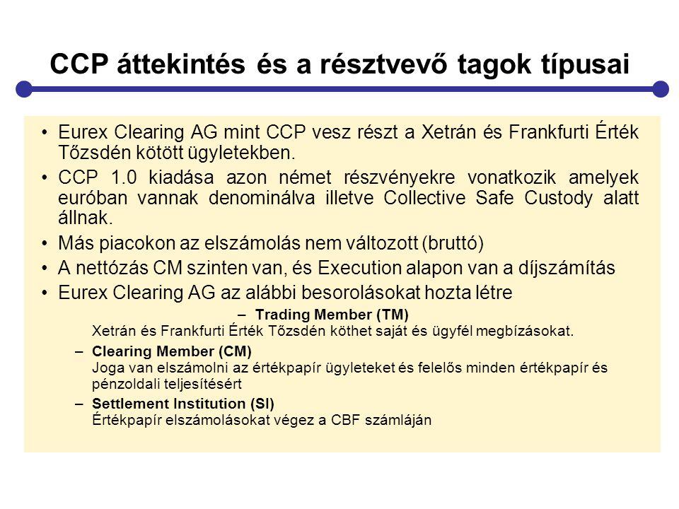 CCP áttekintés és a résztvevő tagok típusai