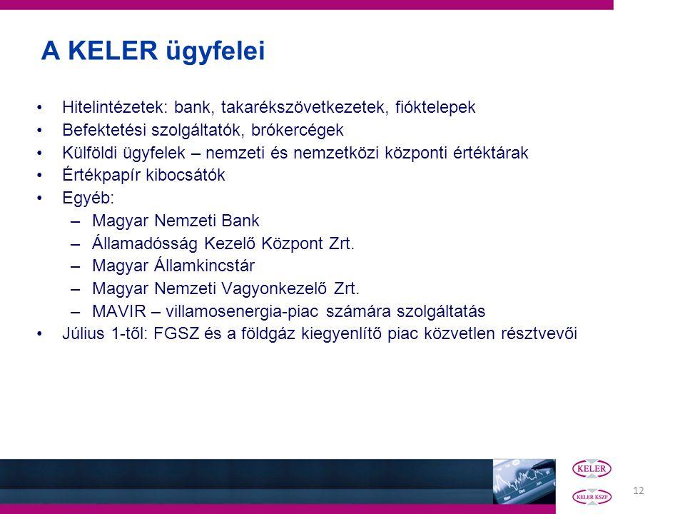 A KELER ügyfelei Hitelintézetek: bank, takarékszövetkezetek, fióktelepek. Befektetési szolgáltatók, brókercégek.