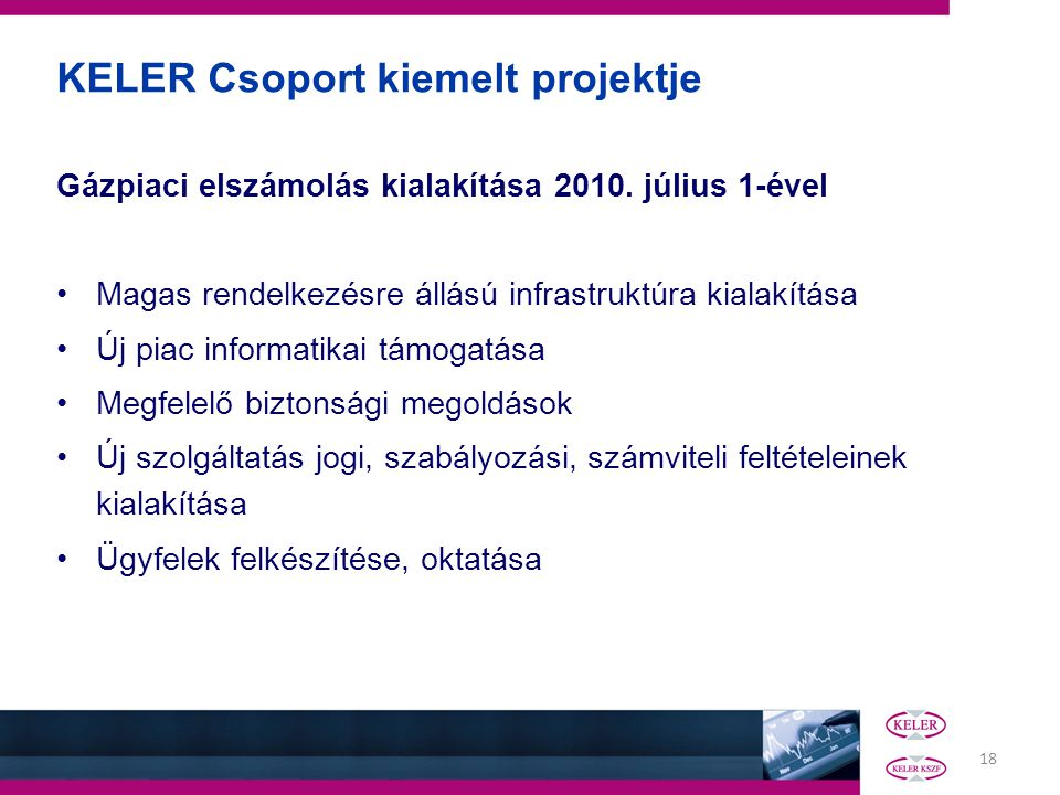 KELER Csoport kiemelt projektje