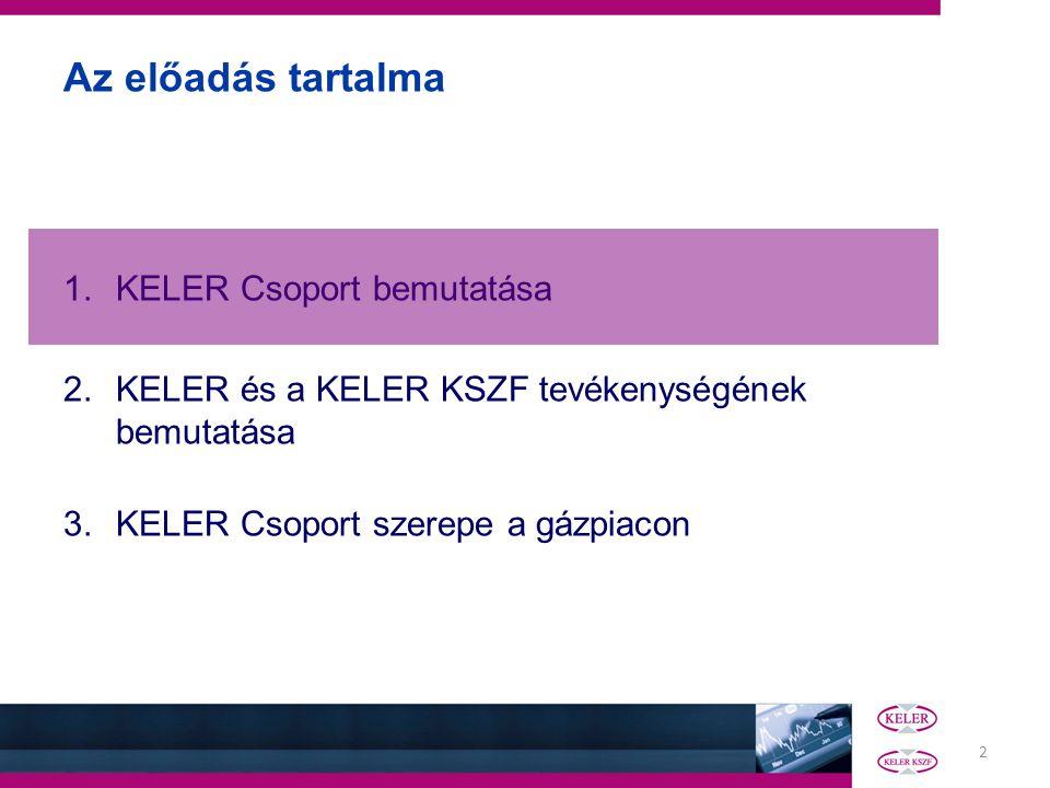 Az előadás tartalma KELER Csoport bemutatása
